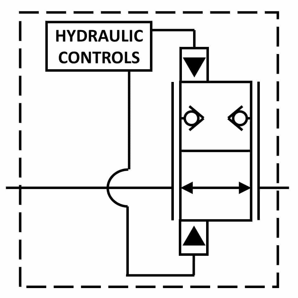 全液压ARV Product Symbol | Oilgear