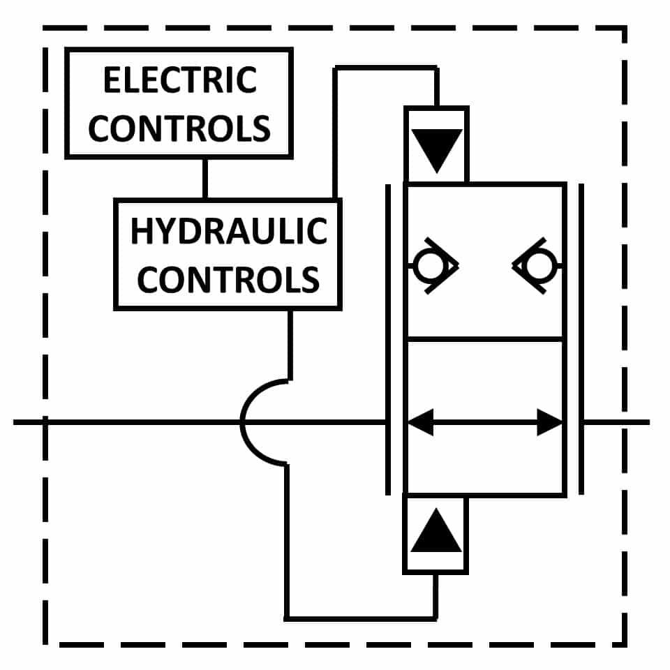 带电液体ARV Product Symbol | Oilgear