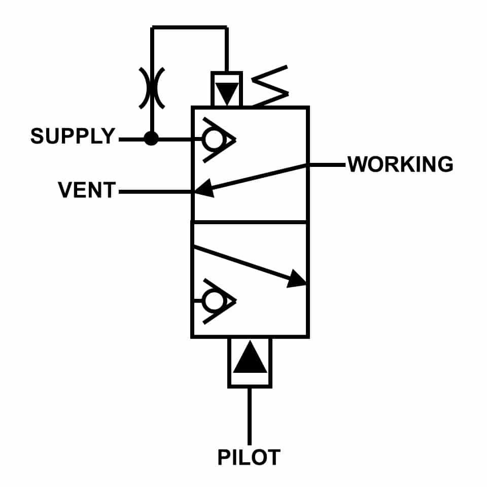 SFV-10-NC Product Symbol | Oilgear